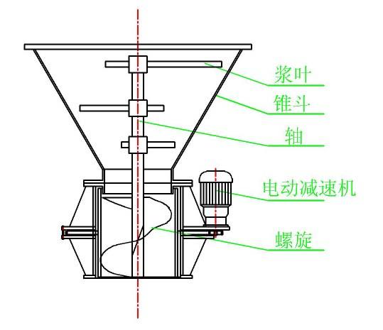 螺旋输送机设计