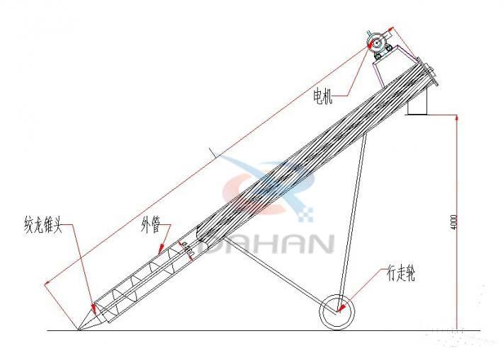 移动螺旋输送机结构图