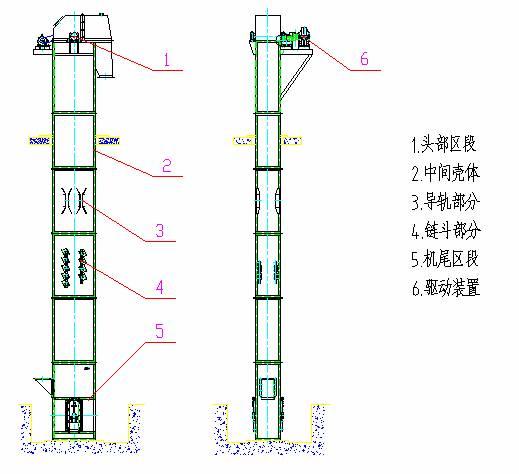垂直斗式提升机结构图