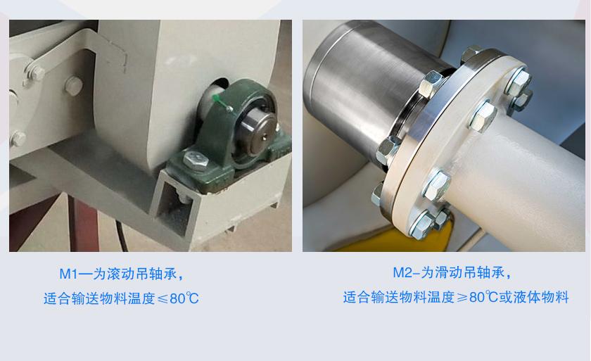 LS螺旋输送机按中间吊轴承种类分