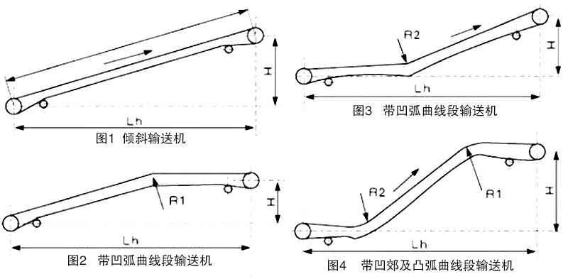 大倾角皮带输送机布置形式